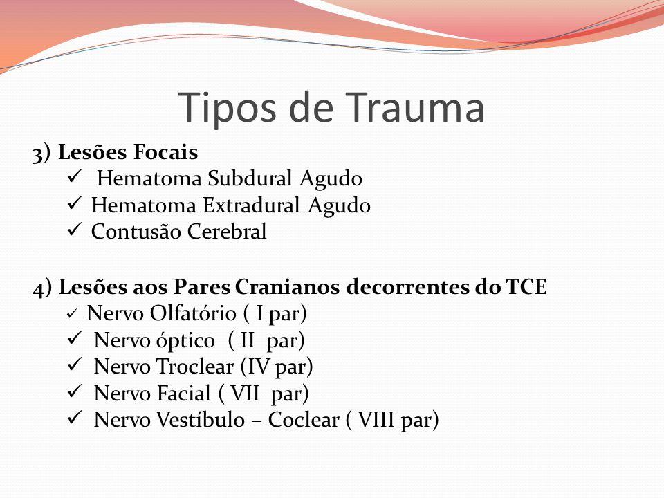 Tipos de Trauma 3)Lesões Focais  Hematoma Subdural Agudo  Hematoma Extradural Agudo  Contusão Cerebral 4) Lesões aos Pares Cranianos decorrentes do TCE  Nervo Olfatório ( I par)  Nervo óptico ( II par)  Nervo Troclear (IV par)  Nervo Facial ( VII par)  Nervo Vestíbulo – Coclear ( VIII par)