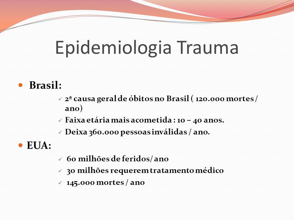 Epidemiologia Trauma  Brasil:  2ª causa geral de óbitos no Brasil ( 120.000 mortes / ano)  Faixa etária mais acometida : 10 – 40 anos.