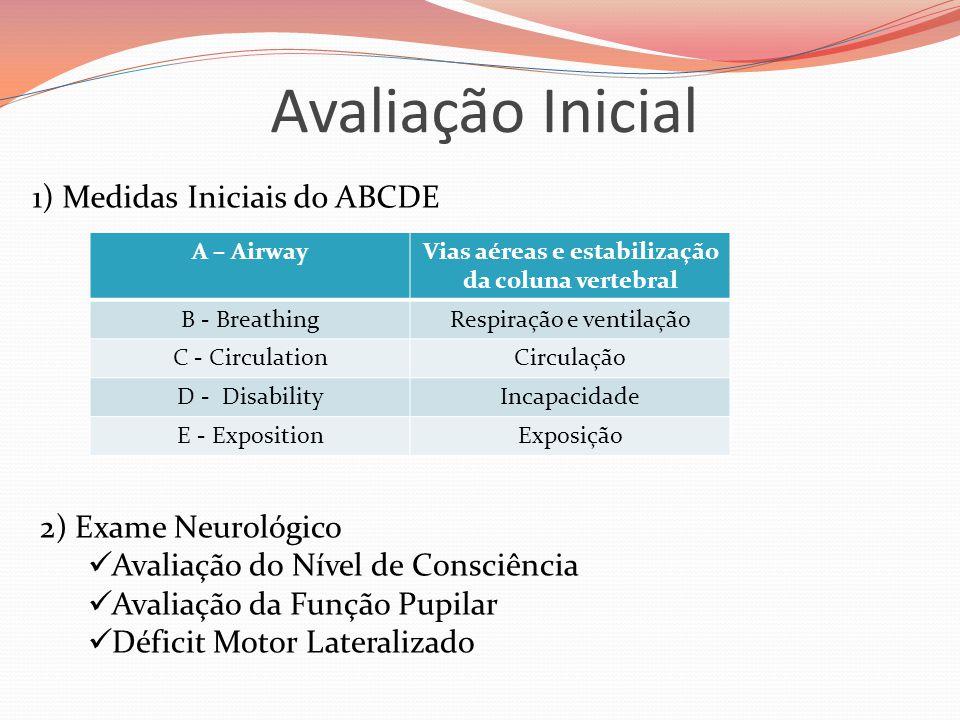 Avaliação Inicial A – AirwayVias aéreas e estabilização da coluna vertebral B - BreathingRespiração e ventilação C - CirculationCirculação D - Disabil