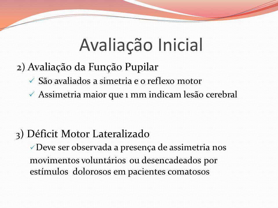 Avaliação Inicial 2) Avaliação da Função Pupilar  São avaliados a simetria e o reflexo motor  Assimetria maior que 1 mm indicam lesão cerebral 3 ) D