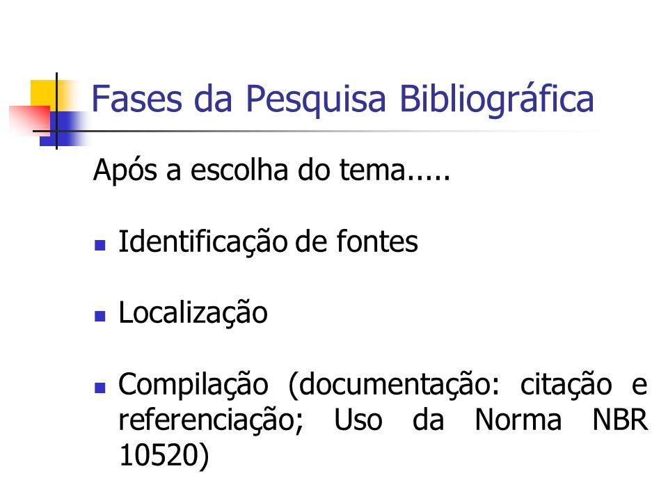Fases da Pesquisa Bibliográfica Após a escolha do tema.....