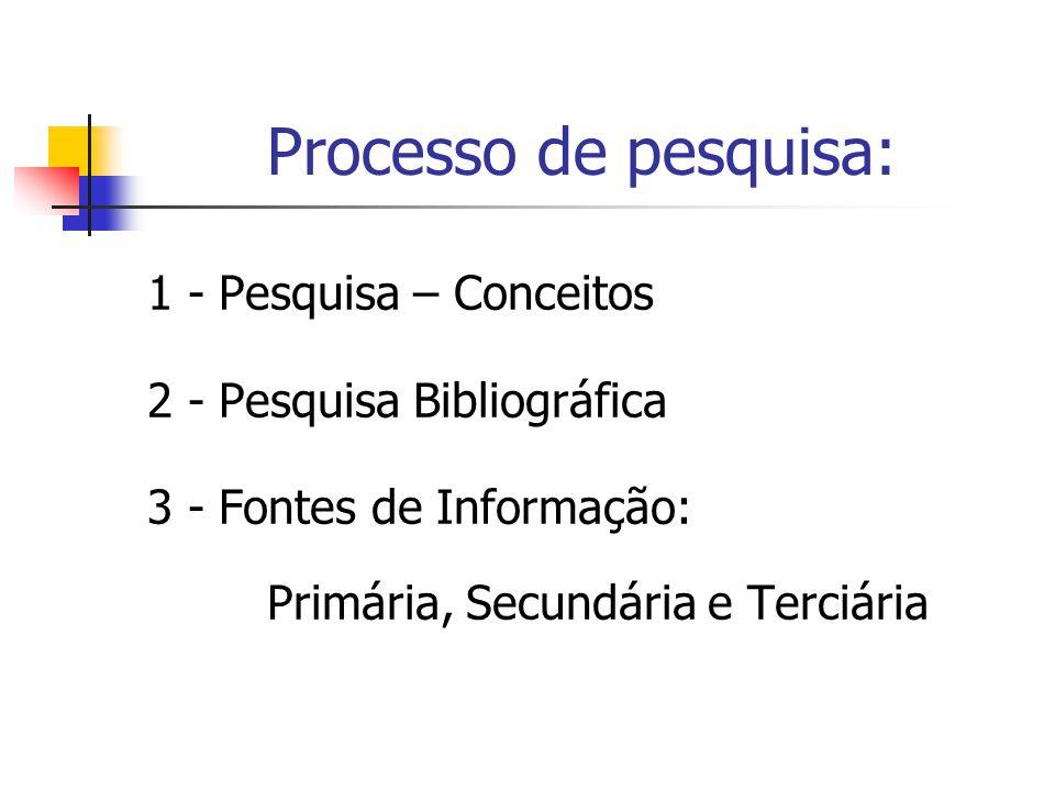 Processo de pesquisa: 1 - Pesquisa – Conceitos 2 - Pesquisa Bibliográfica 3 - Fontes de Informação: Primária, Secundária e Terciária