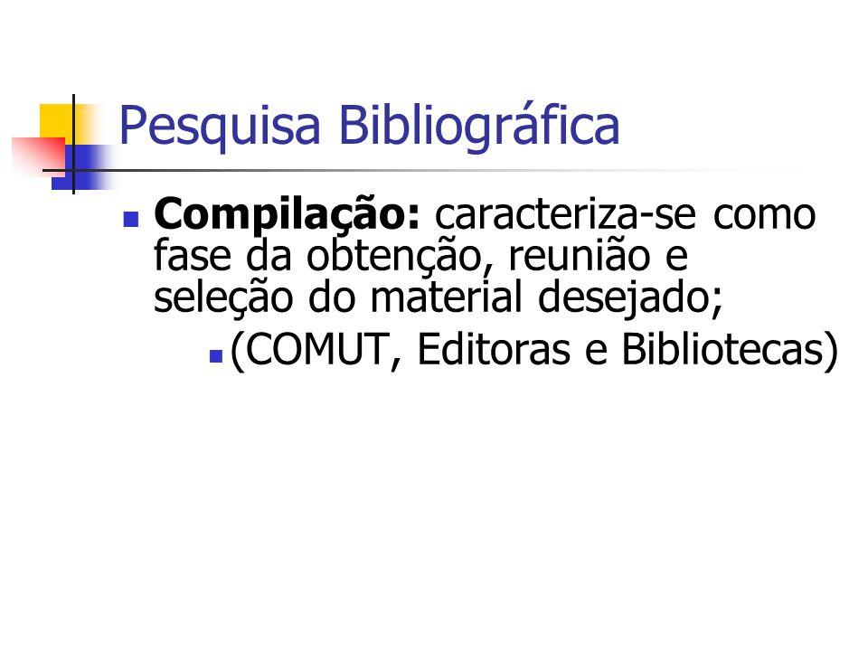 Pesquisa Bibliográfica  Compilação: caracteriza-se como fase da obtenção, reunião e seleção do material desejado;  (COMUT, Editoras e Bibliotecas)