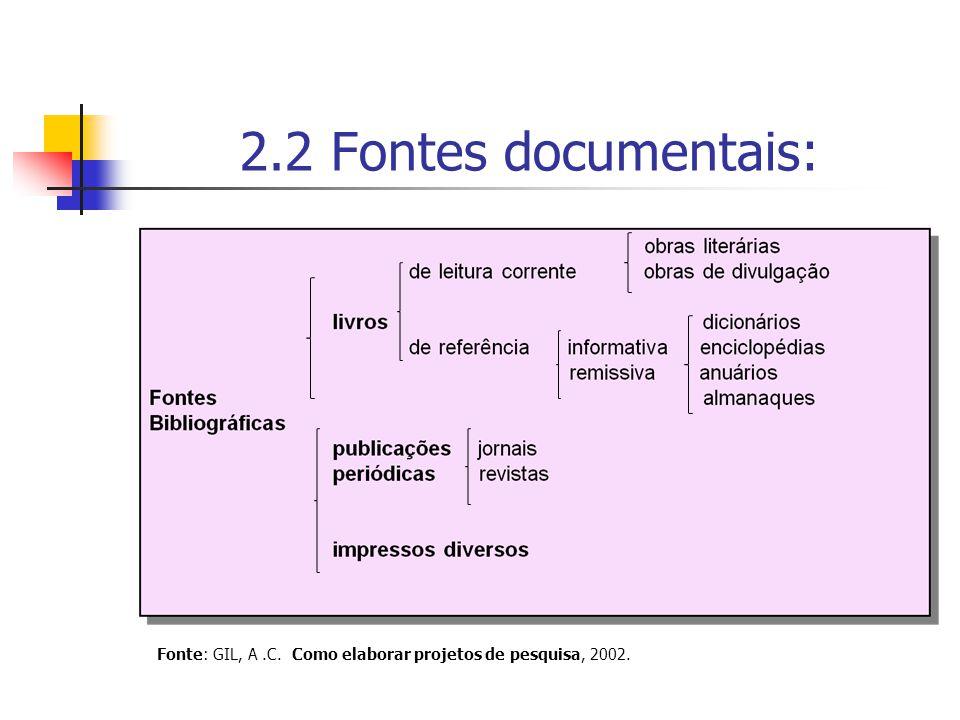 2.2 Fontes documentais: Fonte: GIL, A.C. Como elaborar projetos de pesquisa, 2002.
