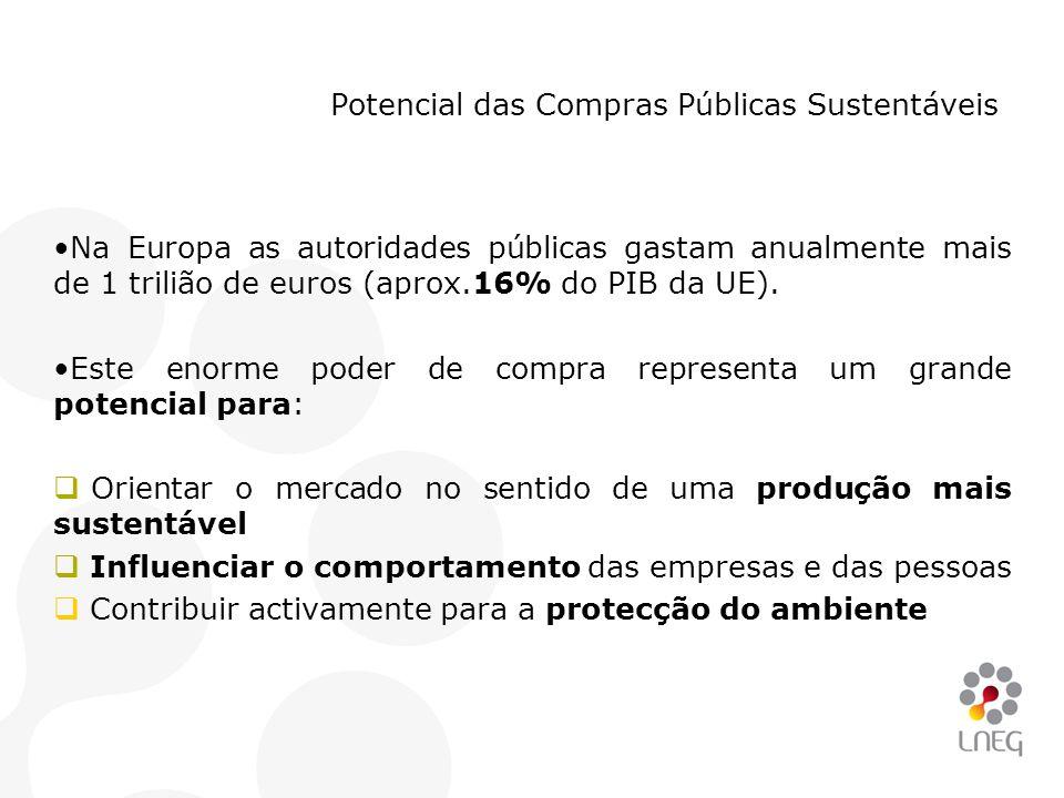 O futuro das Compras Públicas Sustentáveis  Cooperação (nacional, internacional…)  Desenvolvimento de critérios  Formação  Levar as experiências práticas inovadoras ao nível político
