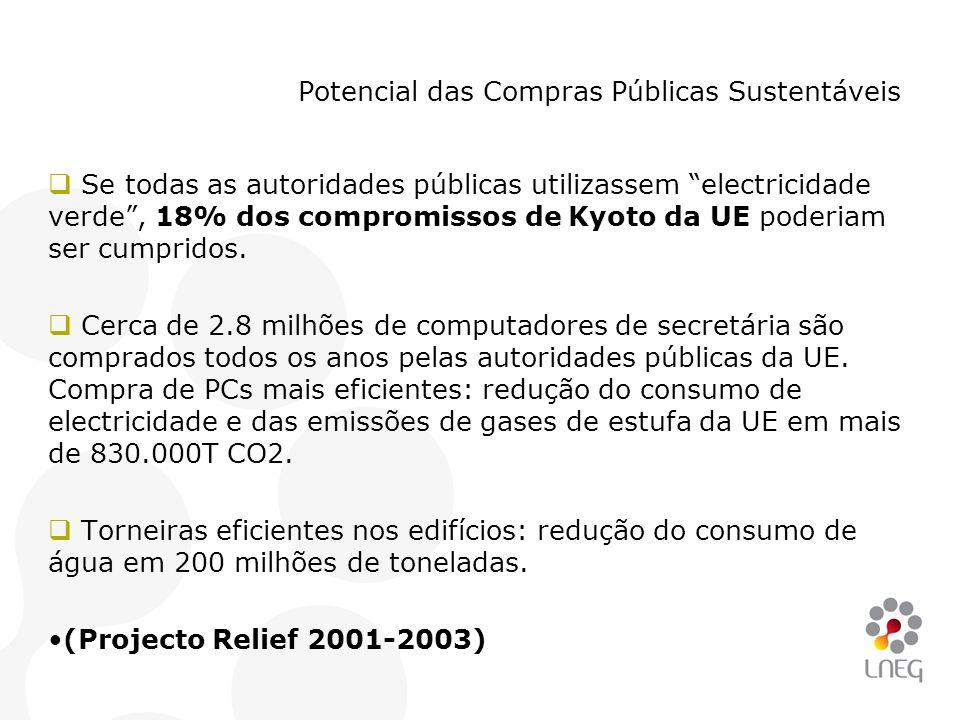 Potencial das Compras Públicas Sustentáveis •Benefícios Financeiros  Poupanças (custo do ciclo de vida)  Níveis mais elevados de sustentabilidade com o mesmo dinheiro  valor acrescentado  Melhoria da qualidade dos produtos e serviços