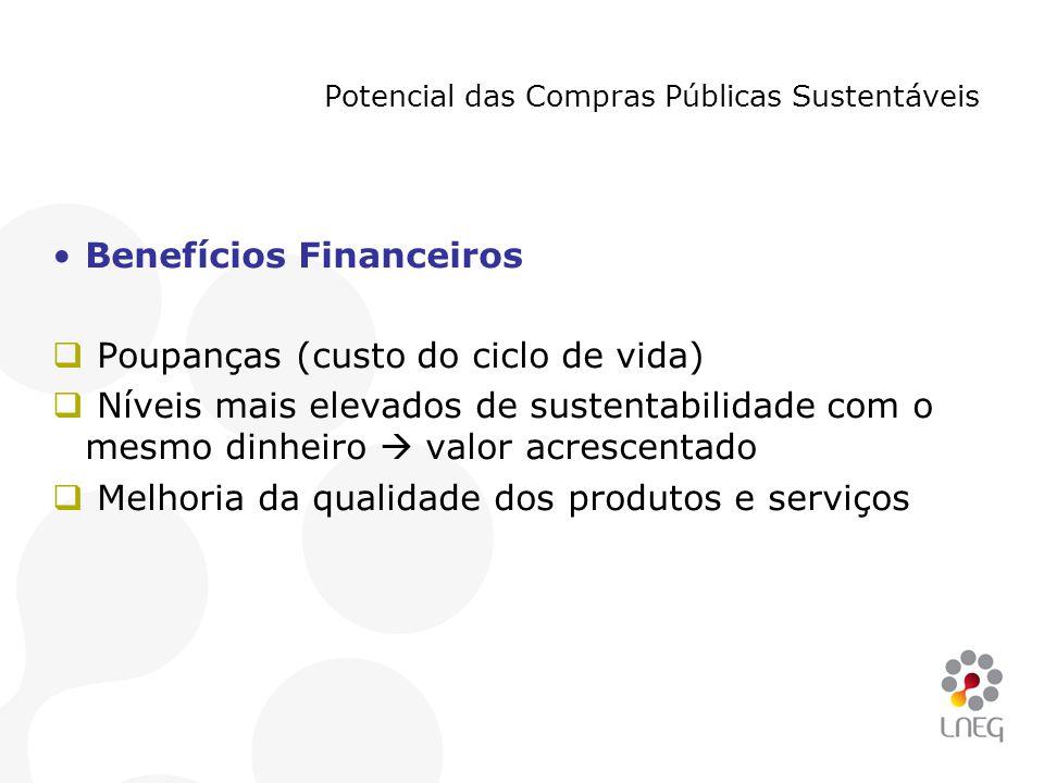 Potencial das Compras Públicas Sustentáveis •Benefícios Financeiros  Poupanças (custo do ciclo de vida)  Níveis mais elevados de sustentabilidade co