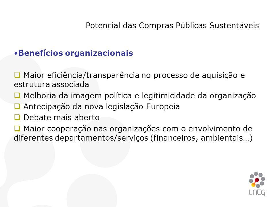 Potencial das Compras Públicas Sustentáveis •Benefícios organizacionais  Maior eficiência/transparência no processo de aquisição e estrutura associad