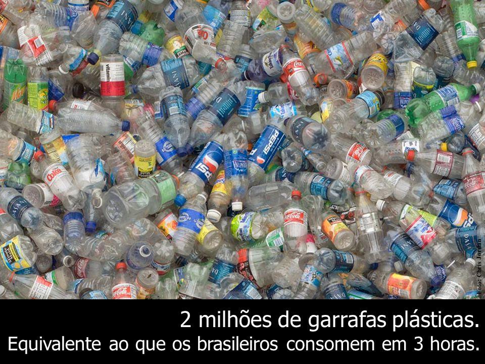 2 milhões de garrafas plásticas. Equivalente ao que os brasileiros consomem em 3 horas.