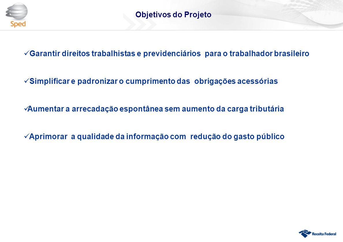 Objetivos do Projeto  Garantir direitos trabalhistas e previdenciários para o trabalhador brasileiro  Simplificar e padronizar o cumprimento das obr