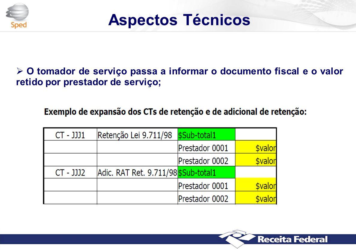 Aspectos Técnicos  O tomador de serviço passa a informar o documento fiscal e o valor retido por prestador de serviço; 1. Pode haver mais de uma rubr