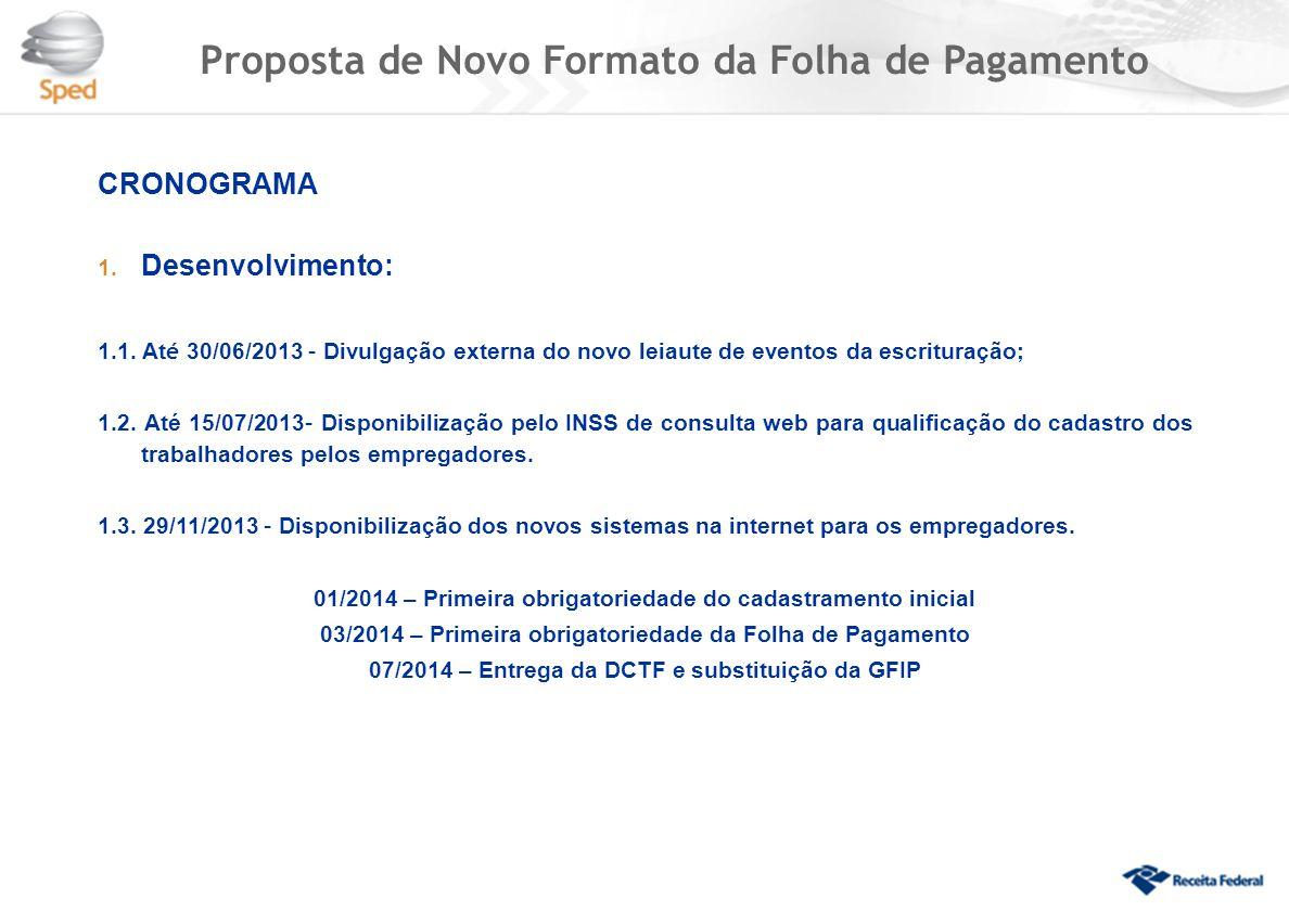 CRONOGRAMA 1. Desenvolvimento: 1.1. At é 30/06/2013 – Divulgação externa do novo leiaute de eventos da escrituração; 1.2. Até 15/07/2013 – Disponibili