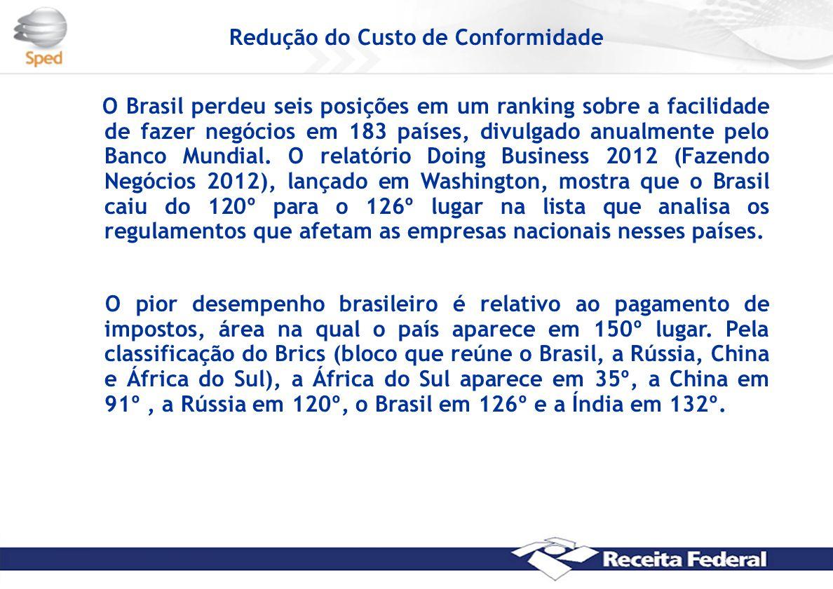 Redução do Custo de Conformidade O Brasil perdeu seis posições em um ranking sobre a facilidade de fazer negócios em 183 países, divulgado anualmente pelo Banco Mundial.