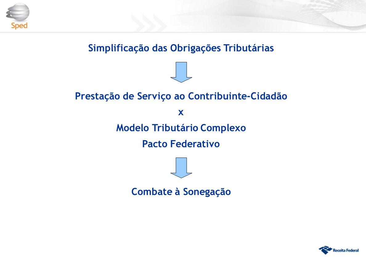 Simplificação das Obrigações Tributárias Prestação de Serviço ao Contribuinte-Cidadão x Modelo Tributário Complexo Pacto Federativo Combate à Sonegaçã