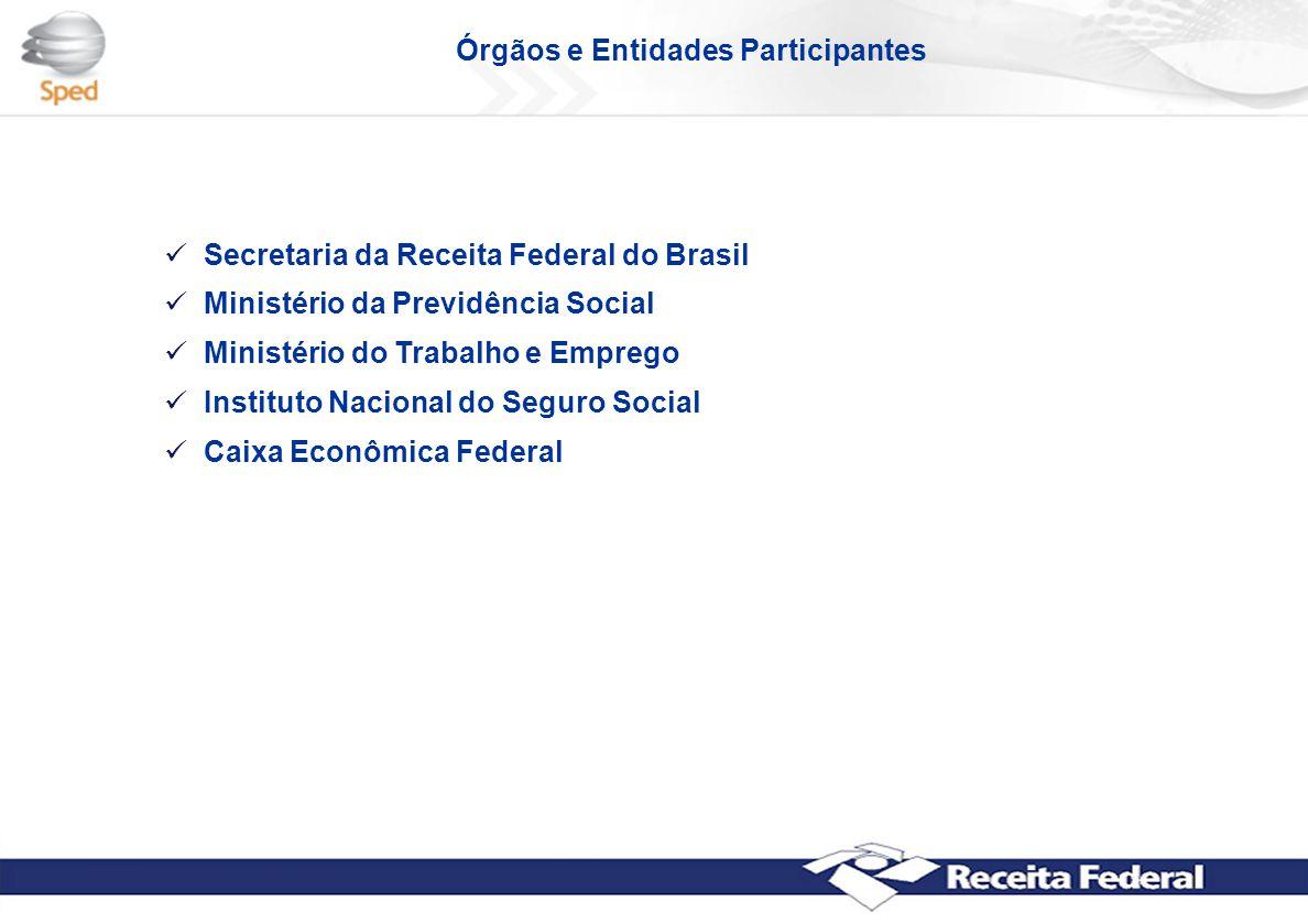  Secretaria da Receita Federal do Brasil  Ministério da Previdência Social  Ministério do Trabalho e Emprego  Instituto Nacional do Seguro Social