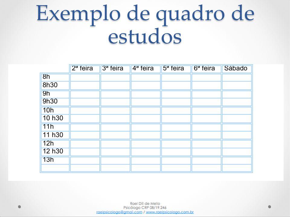 Exemplo de quadro de estudos