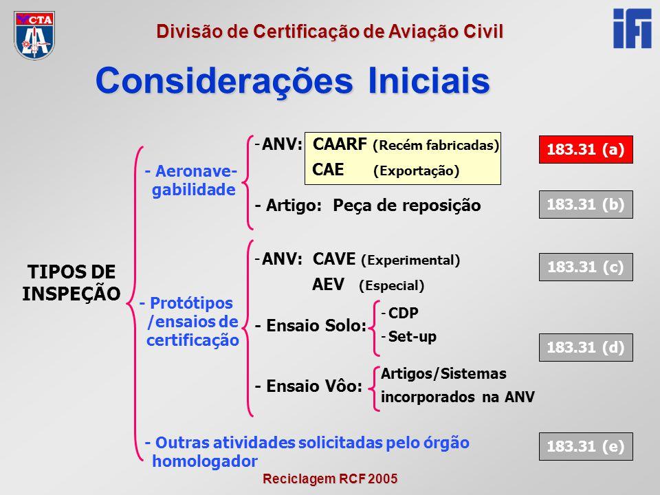 Reciclagem RCF 2005 Divisão de Certificação de Aviação Civil Considerações Iniciais TIPOS DE INSPEÇÃO - Aeronave- gabilidade - Protótipos /ensaios de