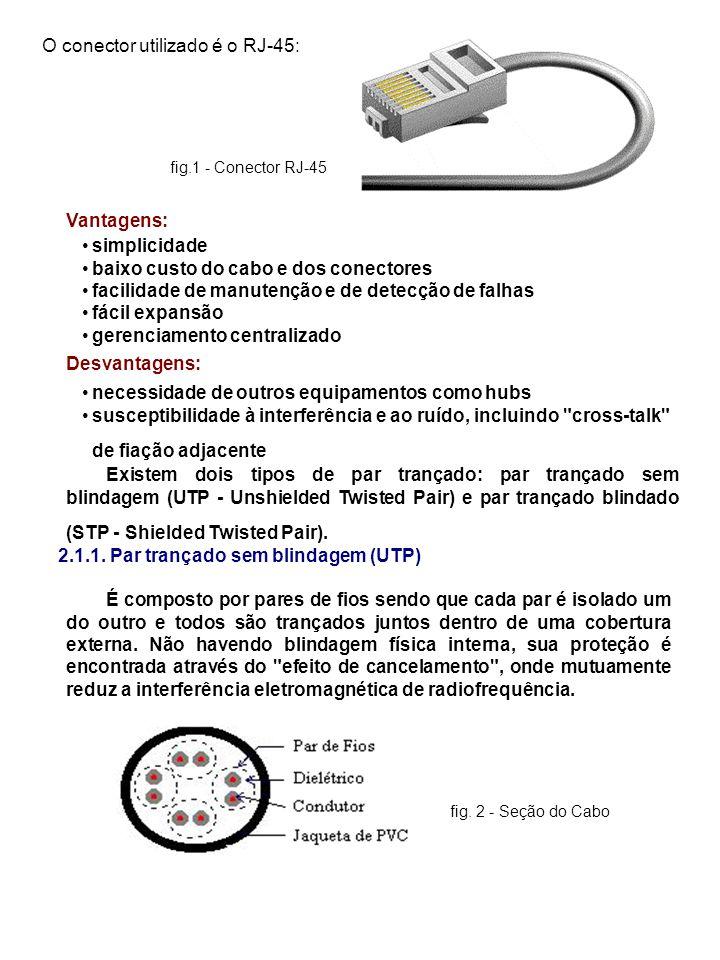 O conector utilizado é o RJ-45: fig.1 - Conector RJ-45 Vantagens: •simplicidade •baixo custo do cabo e dos conectores •facilidade de manutenção e de d