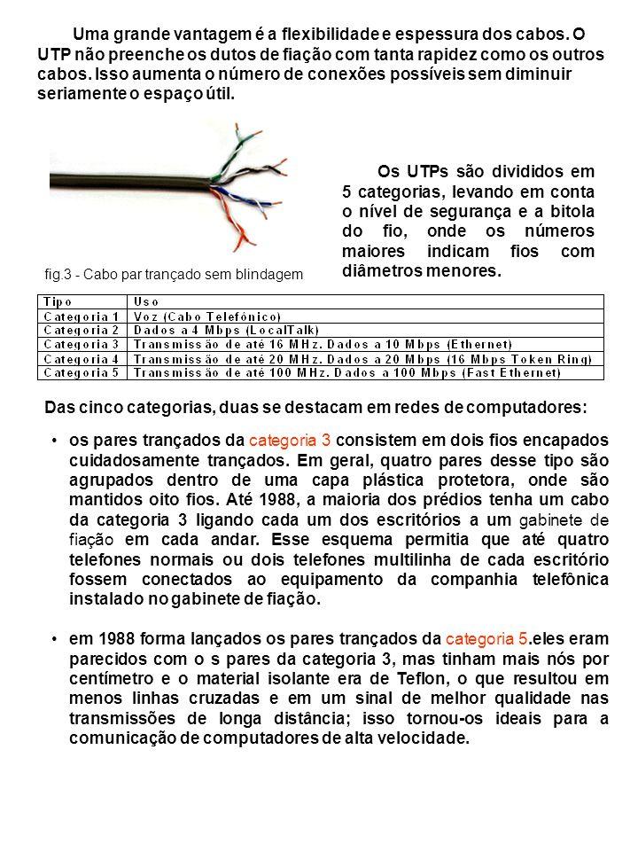 Uma grande vantagem é a flexibilidade e espessura dos cabos. O UTP não preenche os dutos de fiação com tanta rapidez como os outros cabos. Isso aument