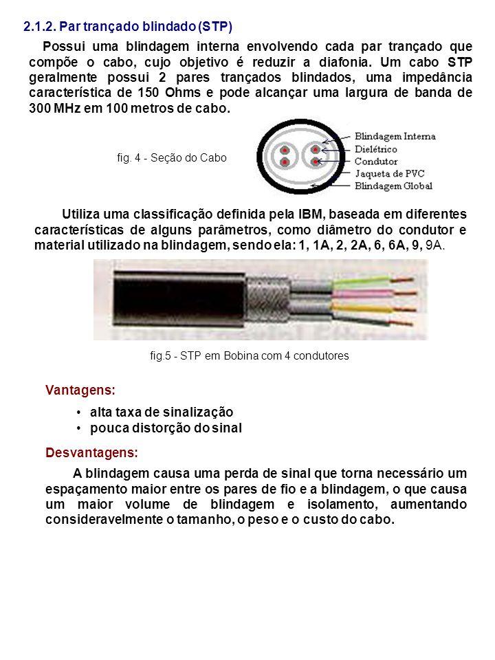 2.1.2. Par trançado blindado (STP) Possui uma blindagem interna envolvendo cada par trançado que compõe o cabo, cujo objetivo é reduzir a diafonia. Um