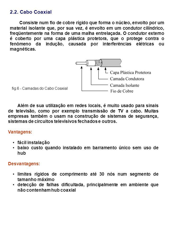2.2. Cabo Coaxial Consiste num fio de cobre rígido que forma o núcleo, envolto por um material isolante que, por sua vez, é envolto em um condutor cil