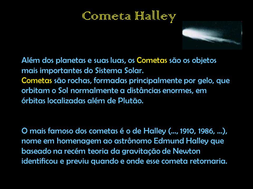 Além dos planetas e suas luas, os Cometas são os objetos mais importantes do Sistema Solar.