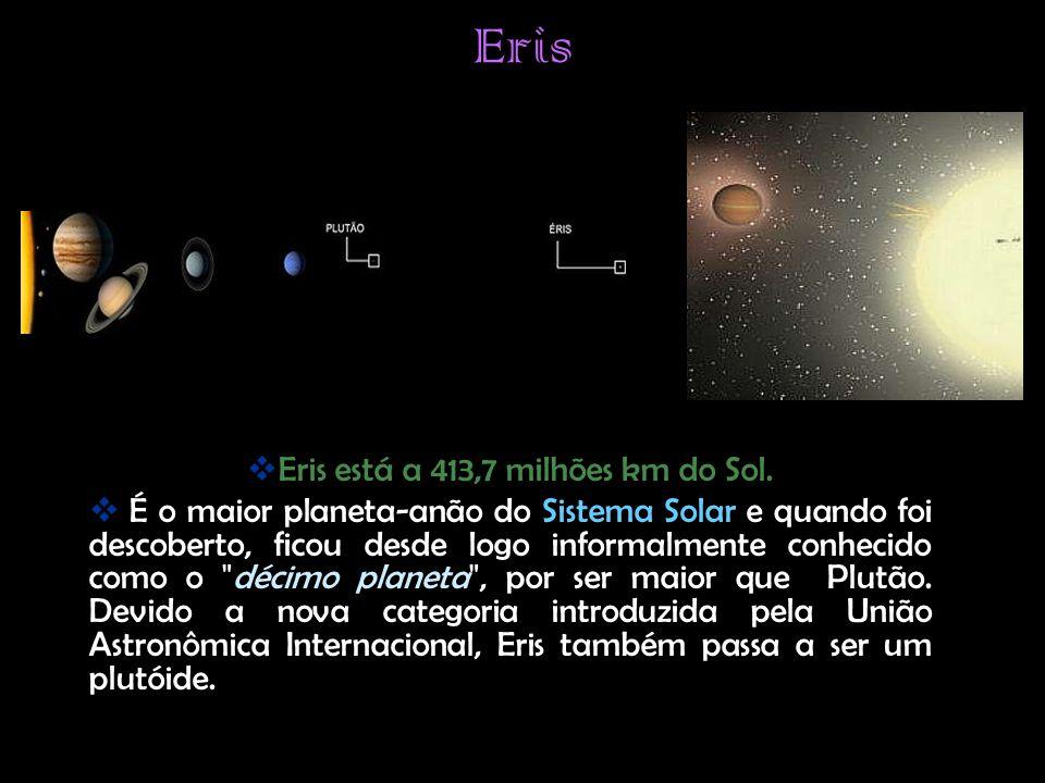 Eris  Eris está a 413,7 milhões km do Sol.