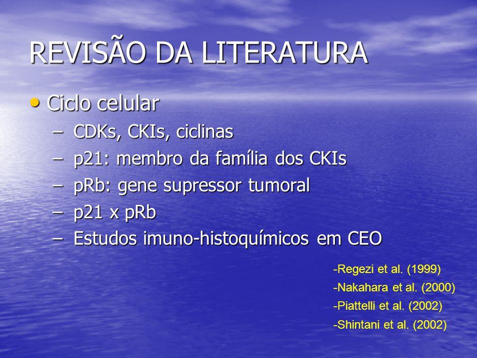 REVISÃO DA LITERATURA  ESTUDOS DO HPV EM CEO • Miguel et al.