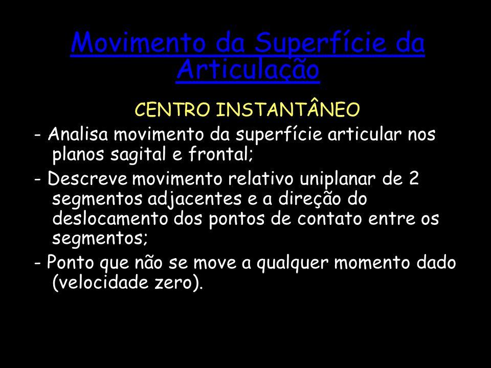 Movimento da Superfície da Articulação CENTRO INSTANTÂNEO - Analisa movimento da superfície articular nos planos sagital e frontal; - Descreve movimen