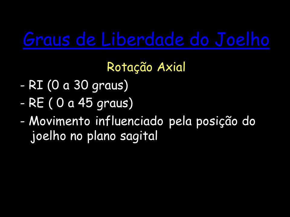 Graus de Liberdade do Joelho Rotação Axial - RI (0 a 30 graus) - RE ( 0 a 45 graus) - Movimento influenciado pela posição do joelho no plano sagital