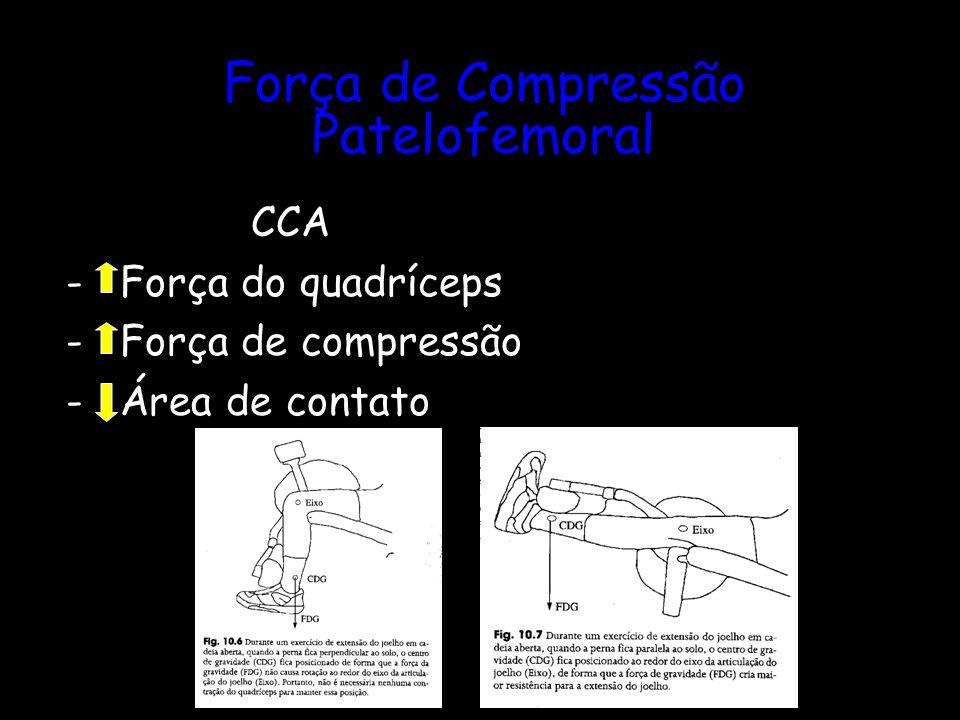 Força de Compressão Patelofemoral CCA - Força do quadríceps - Força de compressão - Área de contato