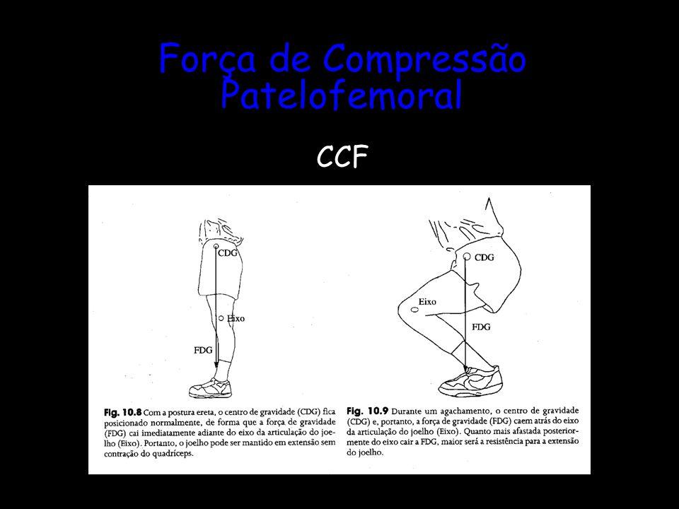 Força de Compressão Patelofemoral CCF