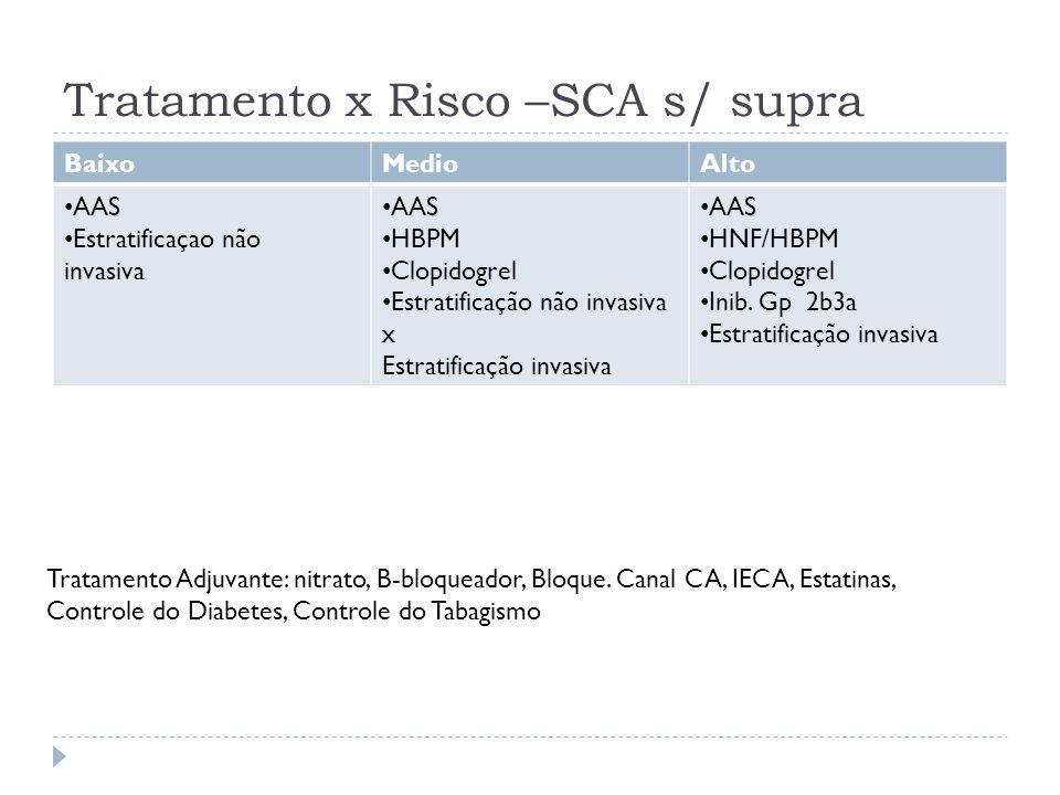 Tratamento x Risco –SCA s/ supra BaixoMedioAlto • AAS • Estratificaçao não invasiva • AAS • HBPM • Clopidogrel • Estratificação não invasiva x Estrati