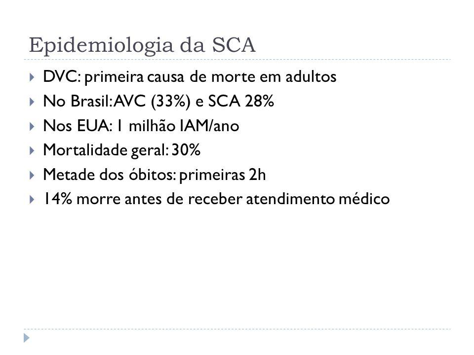 Epidemiologia da SCA  DVC: primeira causa de morte em adultos  No Brasil: AVC (33%) e SCA 28%  Nos EUA: 1 milhão IAM/ano  Mortalidade geral: 30% 