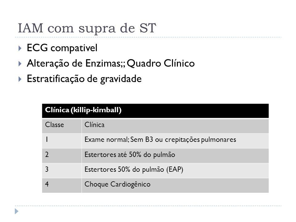 IAM com supra de ST  ECG compativel  Alteração de Enzimas;; Quadro Clínico  Estratificação de gravidade Clínica (killip-kimball) ClasseClínica 1Exa