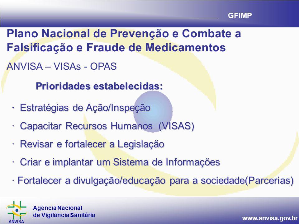 Agência Nacional de Vigilância Sanitária ANVISA www.anvisa.gov.br GFIMP · Estratégias de Ação/Inspeção · Capacitar Recursos Humanos (VISAS) · Revisar