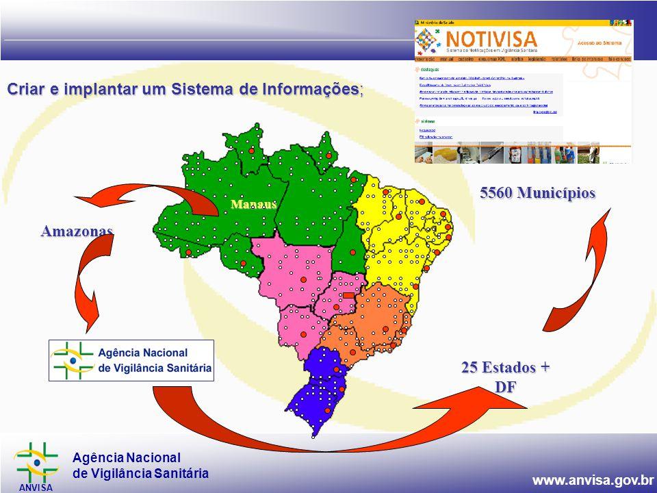 Agência Nacional de Vigilância Sanitária ANVISA www.anvisa.gov.br GFIMP Manaus 5560 Municípios Amazonas 25 Estados + DF Criar e implantar um Sistema de Informações;