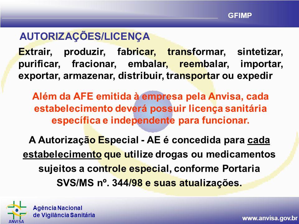 Agência Nacional de Vigilância Sanitária ANVISA www.anvisa.gov.br GFIMP AUTORIZAÇÕES/LICENÇA Extrair, produzir, fabricar, transformar, sintetizar, purificar, fracionar, embalar, reembalar, importar, exportar, armazenar, distribuir, transportar ou expedir Além da AFE emitida à empresa pela Anvisa, cada estabelecimento deverá possuir licença sanitária específica e independente para funcionar.