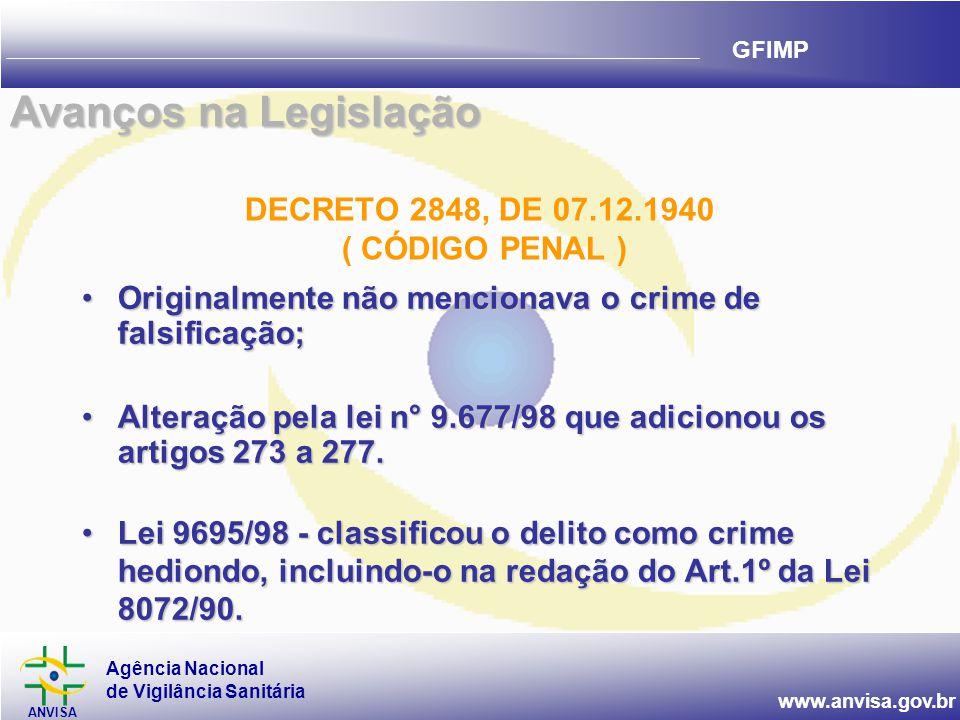 Agência Nacional de Vigilância Sanitária ANVISA www.anvisa.gov.br GFIMP Avanços na Legislação DECRETO 2848, DE 07.12.1940 ( CÓDIGO PENAL ) •Originalme