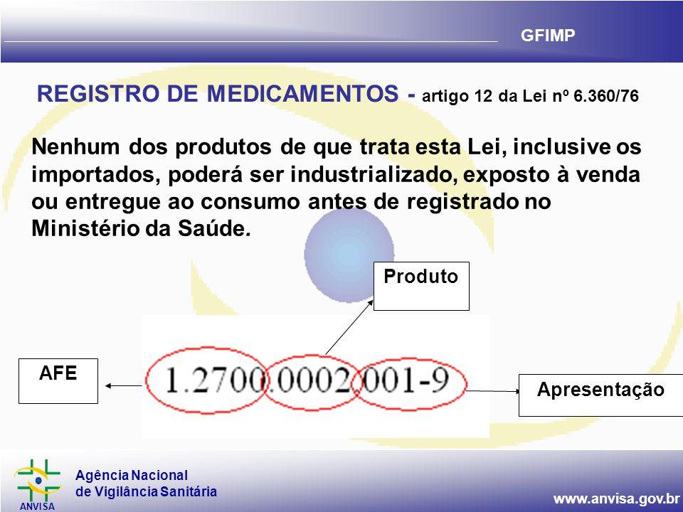 Agência Nacional de Vigilância Sanitária ANVISA www.anvisa.gov.br GFIMP REGISTRO DE MEDICAMENTOS - artigo 12 da Lei nº 6.360/76 Nenhum dos produtos de