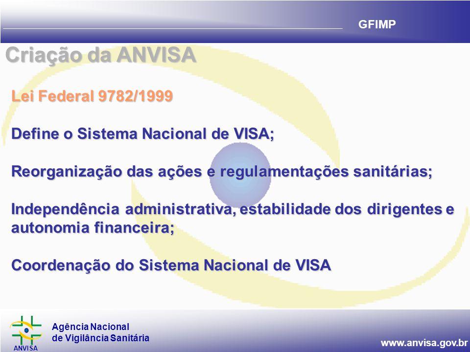 Agência Nacional de Vigilância Sanitária ANVISA www.anvisa.gov.br GFIMP Lei Federal 9782/1999 Define o Sistema Nacional de VISA; Reorganização das ações e regulamentações sanitárias; Independência administrativa, estabilidade dos dirigentes e autonomia financeira; Coordenação do Sistema Nacional de VISA Criação da ANVISA