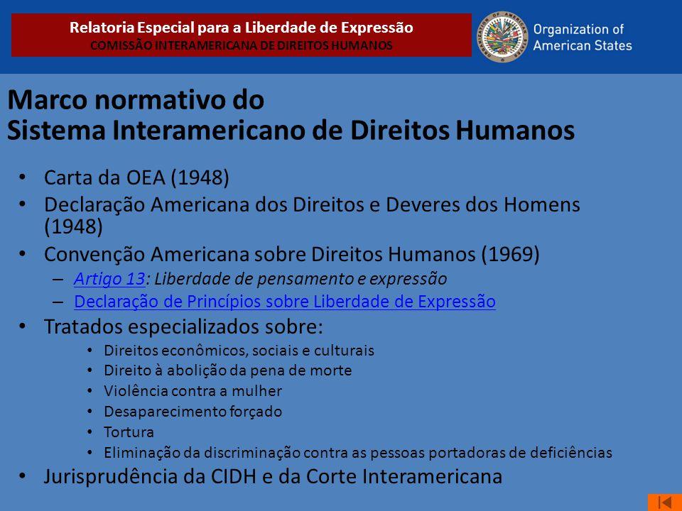 Marco normativo do Sistema Interamericano de Direitos Humanos • Carta da OEA (1948) • Declaração Americana dos Direitos e Deveres dos Homens (1948) •
