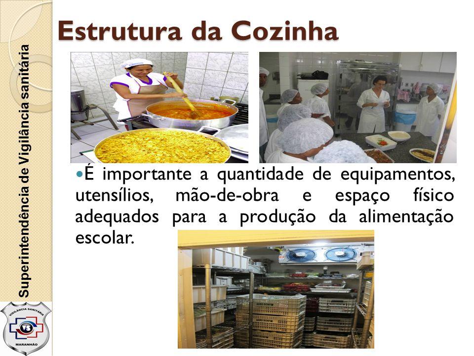 Estrutura da Cozinha  É importante a quantidade de equipamentos, utensílios, mão-de-obra e espaço físico adequados para a produção da alimentação esc