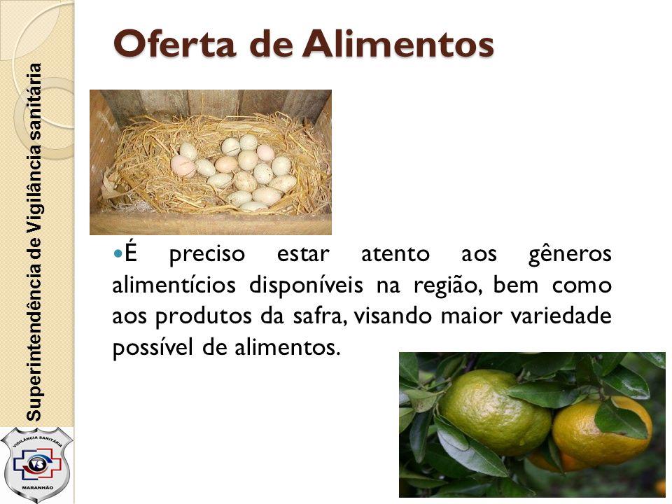 Oferta de Alimentos  É preciso estar atento aos gêneros alimentícios disponíveis na região, bem como aos produtos da safra, visando maior variedade p