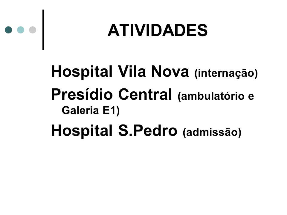 ATIVIDADES Hospital Vila Nova (internação) Presídio Central (ambulatório e Galeria E1) Hospital S.Pedro (admissão)