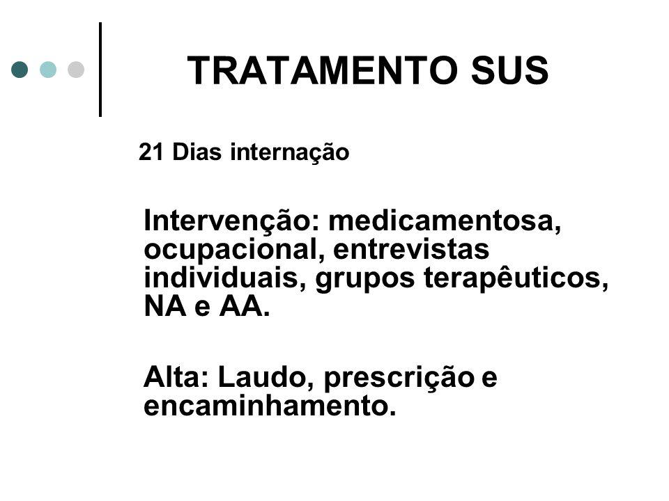 TRATAMENTO SUS 21 Dias internação Intervenção: medicamentosa, ocupacional, entrevistas individuais, grupos terapêuticos, NA e AA.