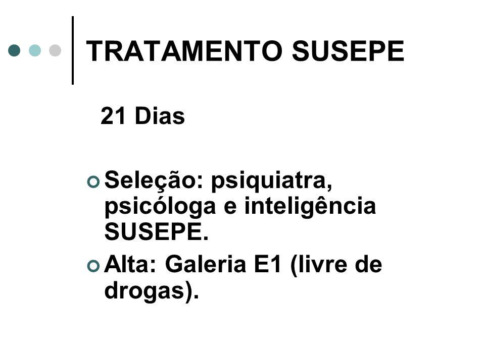 TRATAMENTO SUSEPE 21 Dias Seleção: psiquiatra, psicóloga e inteligência SUSEPE.