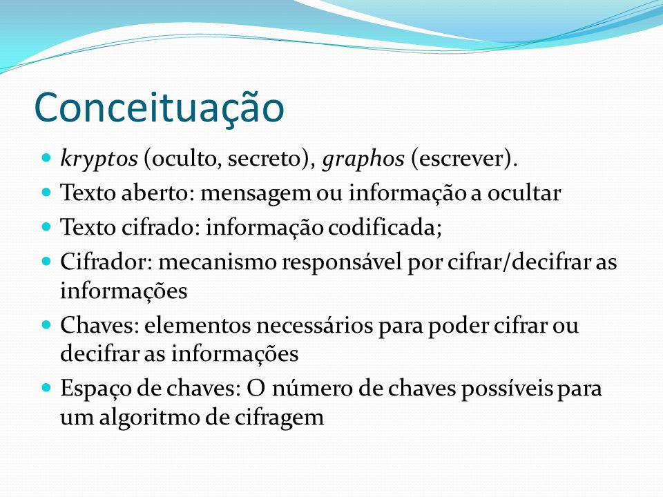 Conceituação  kryptos (oculto, secreto), graphos (escrever).  Texto aberto: mensagem ou informação a ocultar  Texto cifrado: informação codificada;