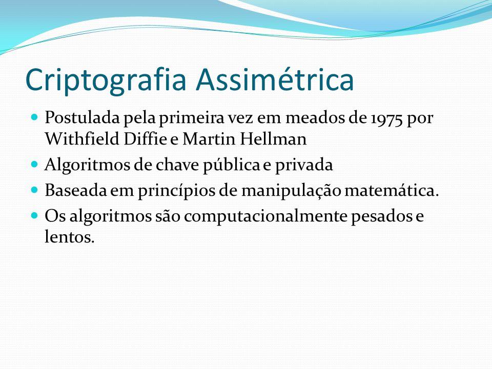 Criptografia Assimétrica  Postulada pela primeira vez em meados de 1975 por Withfield Diffie e Martin Hellman  Algoritmos de chave pública e privada