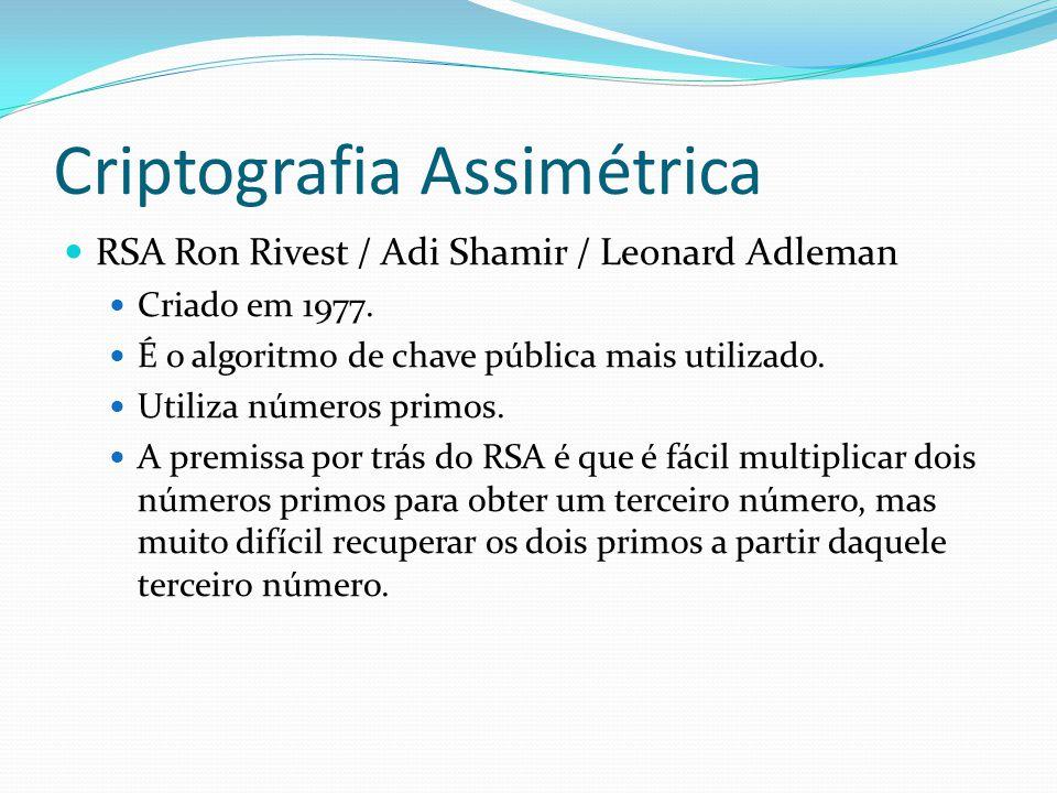  RSA Ron Rivest / Adi Shamir / Leonard Adleman  Criado em 1977.  É o algoritmo de chave pública mais utilizado.  Utiliza números primos.  A premi